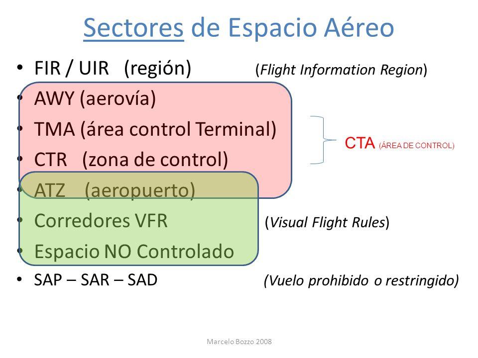 Sectores de Espacio Aéreo FIR / UIR (región) (Flight Information Region) AWY (aerovía) TMA (área control Terminal) CTR (zona de control) ATZ (aeropuer