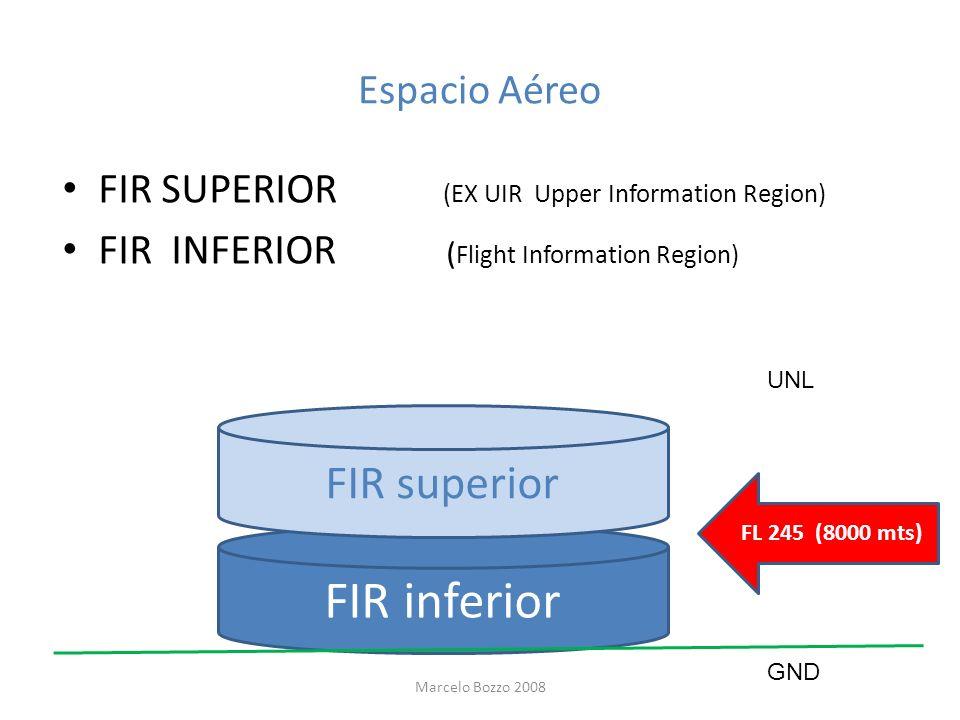 Espacio Aéreo FIR SUPERIOR (EX UIR Upper Information Region) FIR INFERIOR ( Flight Information Region) FIR inferior FIR superior GND UNL FL 245 (8000