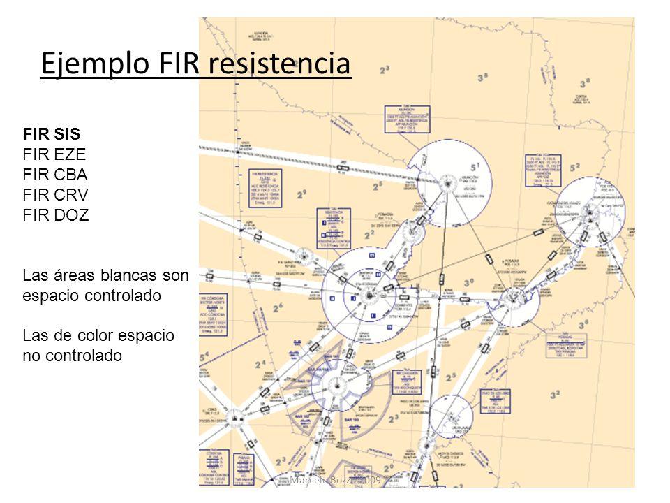 FIR SIS FIR EZE FIR CBA FIR CRV FIR DOZ Las áreas blancas son espacio controlado Las de color espacio no controlado Ejemplo FIR resistencia Marcelo Bo