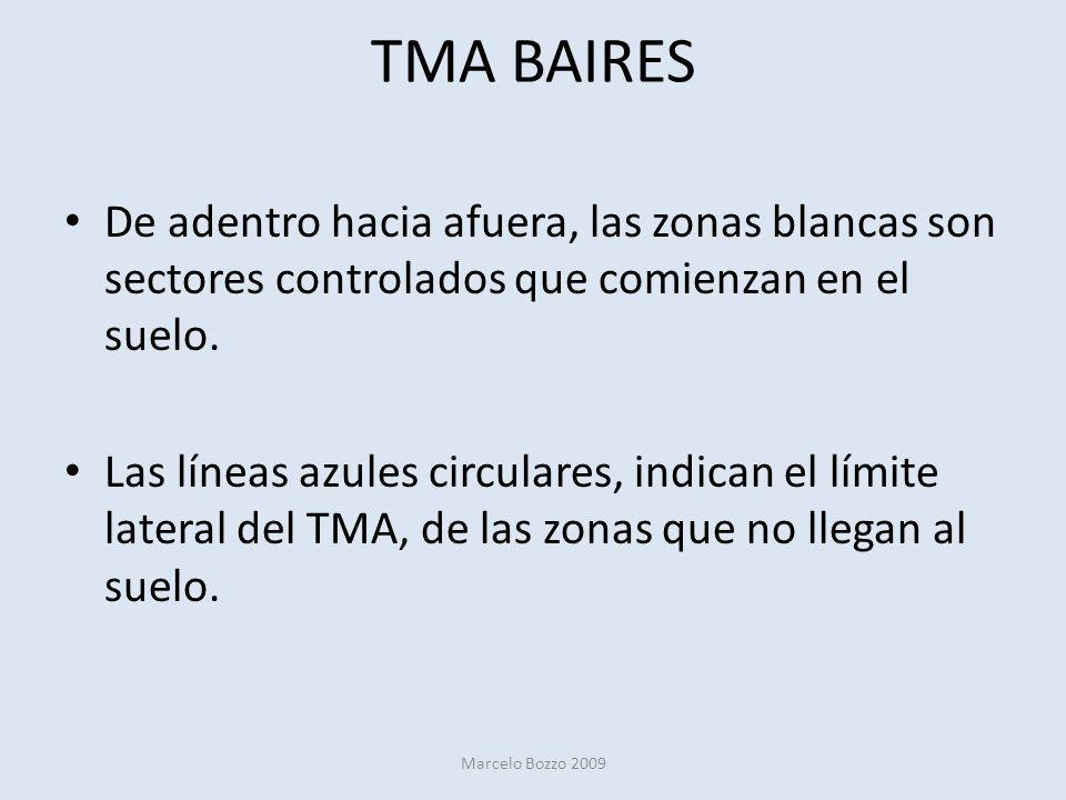 TMA BAIRES De adentro hacia afuera, las zonas blancas son sectores controlados que comienzan en el suelo. Las líneas azules circulares, indican el lím