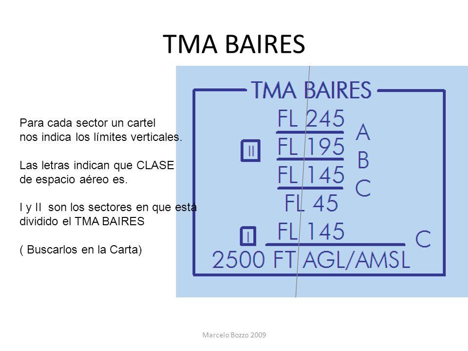 TMA BAIRES Para cada sector un cartel nos indica los límites verticales. Las letras indican que CLASE de espacio aéreo es. I y II son los sectores en