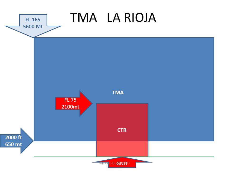 TMA LA RIOJA TMA CTR FL 165 5600 Mt 2000 ft 650 mt FL 75 2100mt GND Marcelo Bozzo 2009