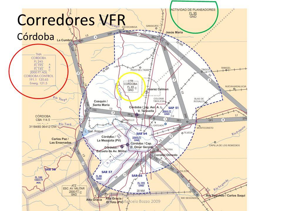 Corredores VFR Córdoba Marcelo Bozzo 2009