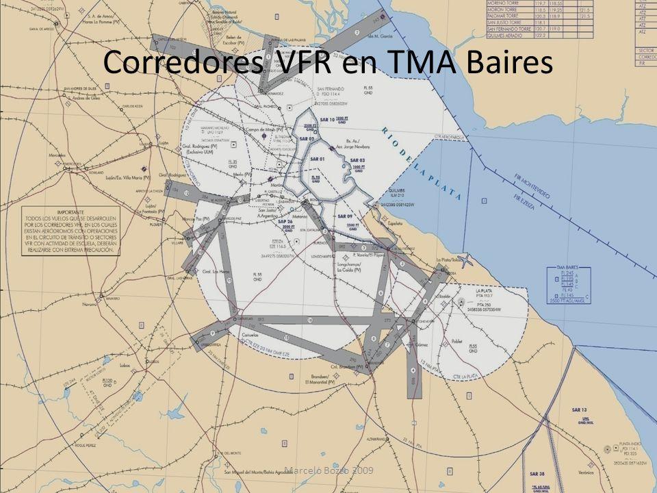 Corredores VFR en TMA Baires Marcelo Bozzo 2009