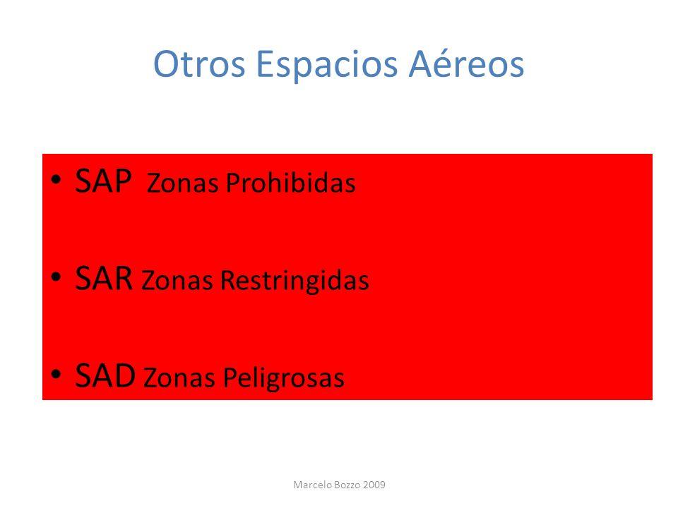 Otros Espacios Aéreos SAP Zonas Prohibidas SAR Zonas Restringidas SAD Zonas Peligrosas Marcelo Bozzo 2009