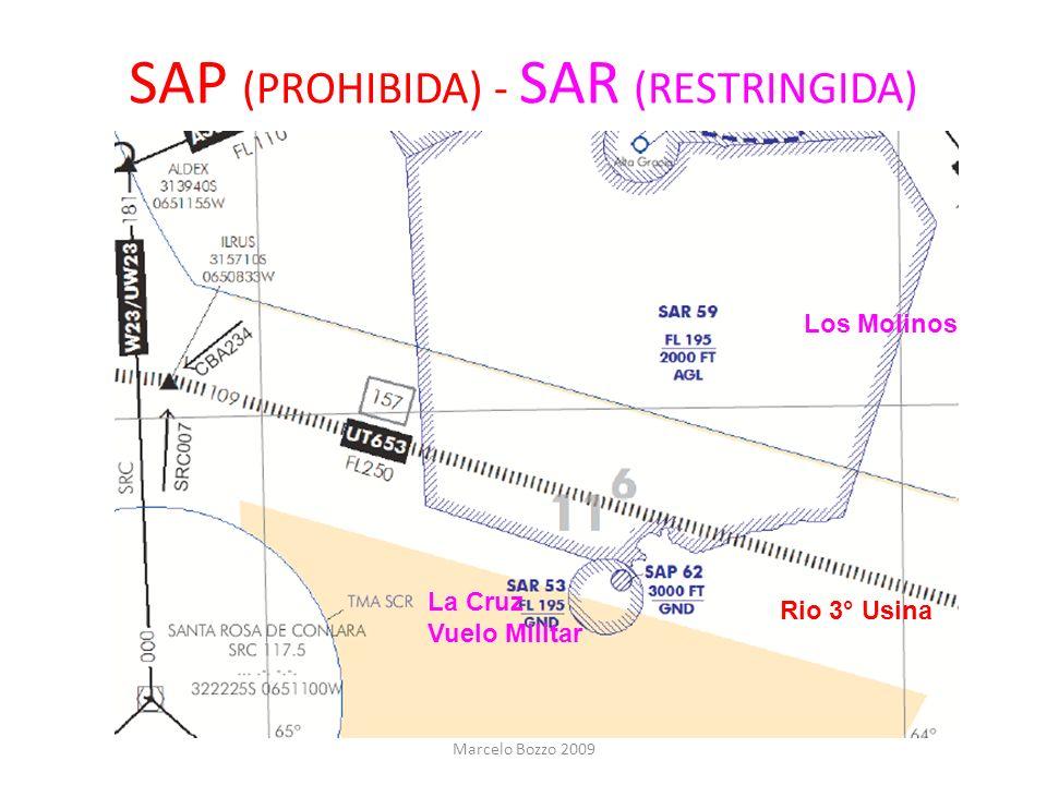 SAP (PROHIBIDA) - SAR (RESTRINGIDA) Los Molinos Rio 3° Usina La Cruz Vuelo Militar Marcelo Bozzo 2009