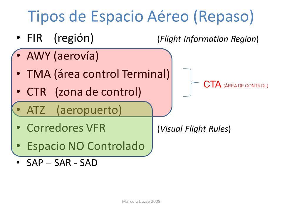 Tipos de Espacio Aéreo (Repaso) FIR (región) (Flight Information Region) AWY (aerovía) TMA (área control Terminal) CTR (zona de control) ATZ (aeropuer
