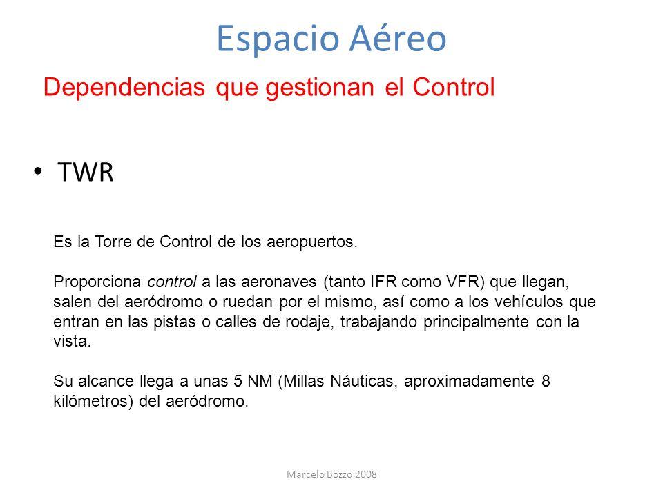 Espacio Aéreo Dependencias que gestionan el Control TWR Es la Torre de Control de los aeropuertos. Proporciona control a las aeronaves (tanto IFR como