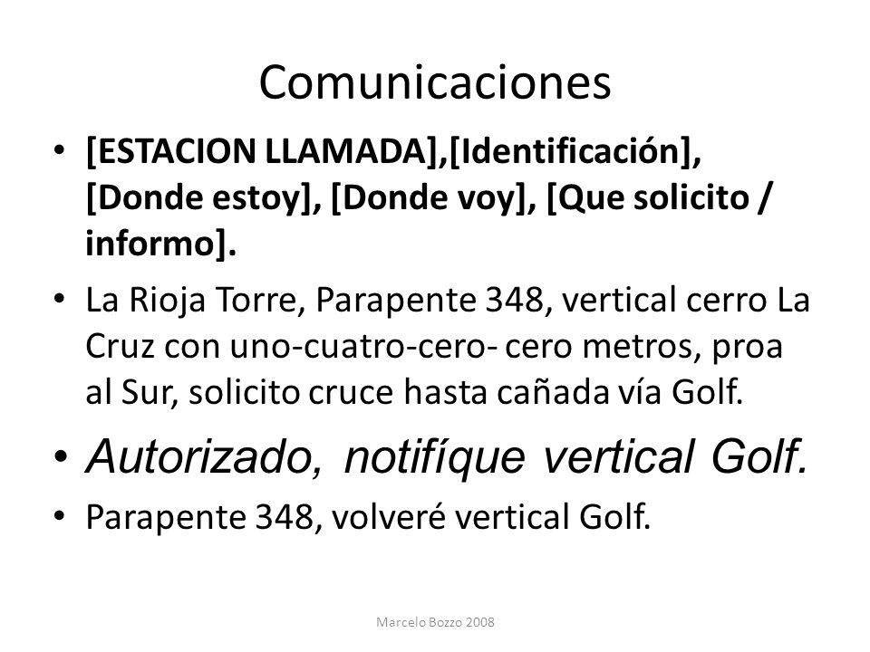 Comunicaciones [ESTACION LLAMADA],[Identificación], [Donde estoy], [Donde voy], [Que solicito / informo]. La Rioja Torre, Parapente 348, vertical cerr