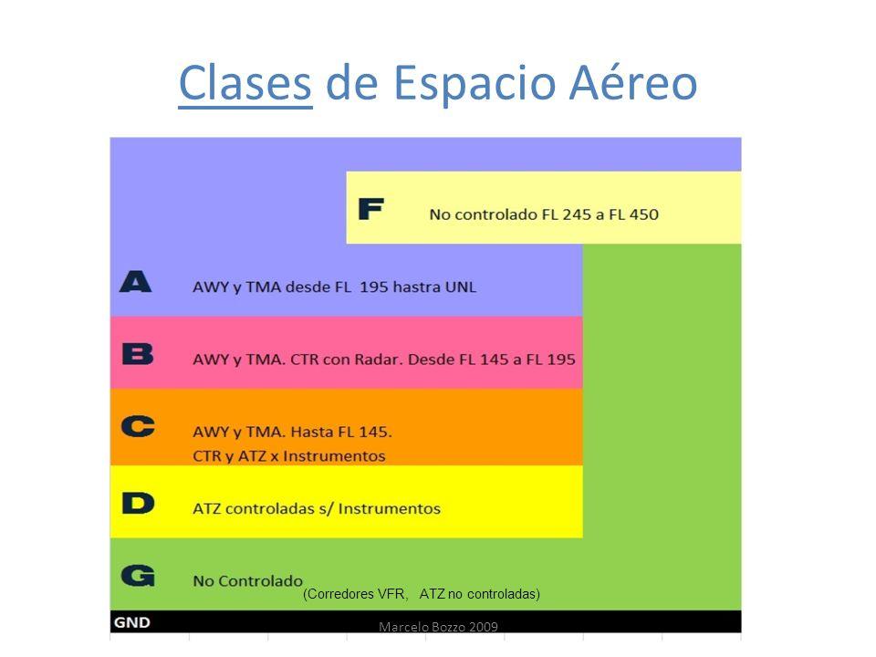 Clases de Espacio Aereo El espacio clase A es el mas Controlado.