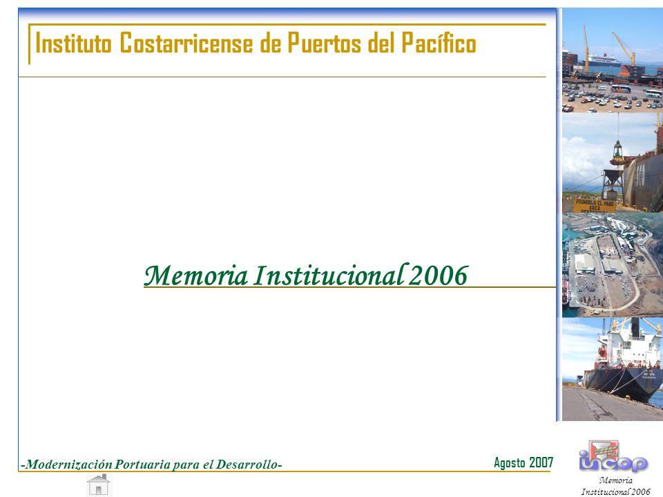 Memoria Institucional 2006 ESTADÍSTICAS Contenedores Movilizados en Puerto Caldera Período 2006-2005 ImportaciónExportación AñoLlenosVacíosTotalLlenosVacíosTotal 200632.8892.72935.61811.89921.13233.031 200525.1562.35127.5077.92516.42524.350 Cambio %30,74%16,08%29.49%50,1528,66%35,65%