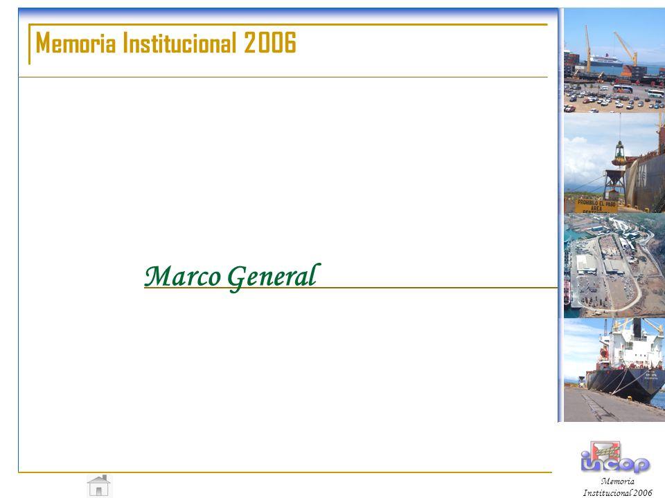 Memoria Institucional 2006 ESTADÍSTICAS Movimiento de Carga en Puntarenas Período 2006-2005 (en toneladas métricas) Movimiento de Carga en Punta Morales Período 2006-2005 (en toneladas métricas) AñoImportaciónExportaciónTotal Toneladas **2006107.14310.812117.955 2005272.04811.291283.339 Cambio %-60.62%-4.24%-58.37% ** La disminución registrada en el 2006 con respecto al movimiento de carga en el Muelle de Puntarenas, se debe principalmente a la entrada en funcionamiento de la empresa Concesionaria en el Puerto de Caldera.