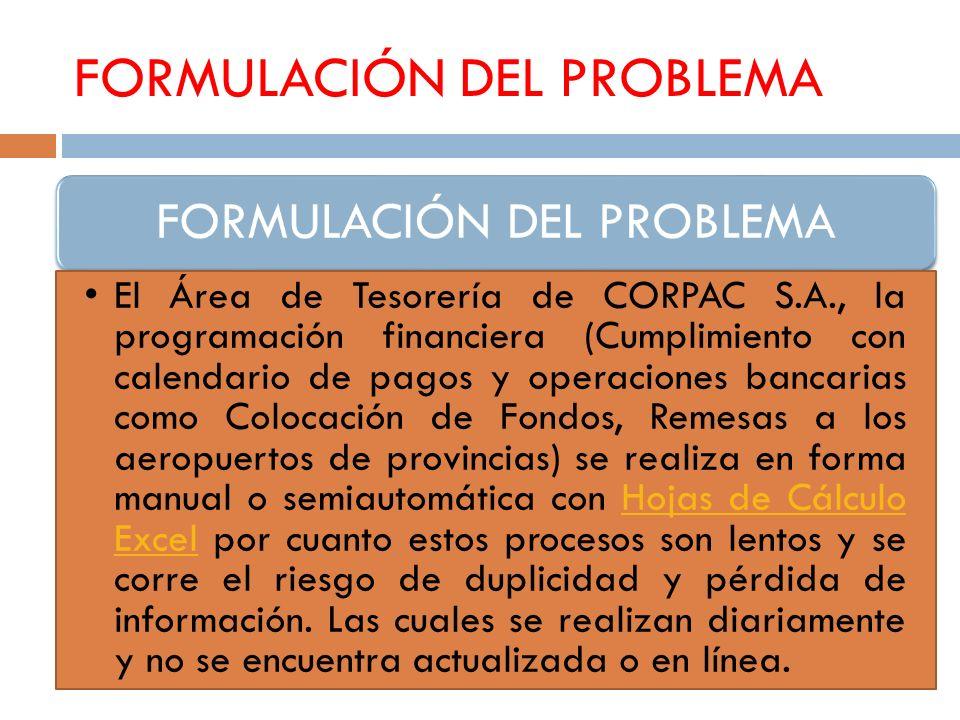 FORMULACIÓN DEL PROBLEMA El Área de Tesorería de CORPAC S.A., la programación financiera (Cumplimiento con calendario de pagos y operaciones bancarias