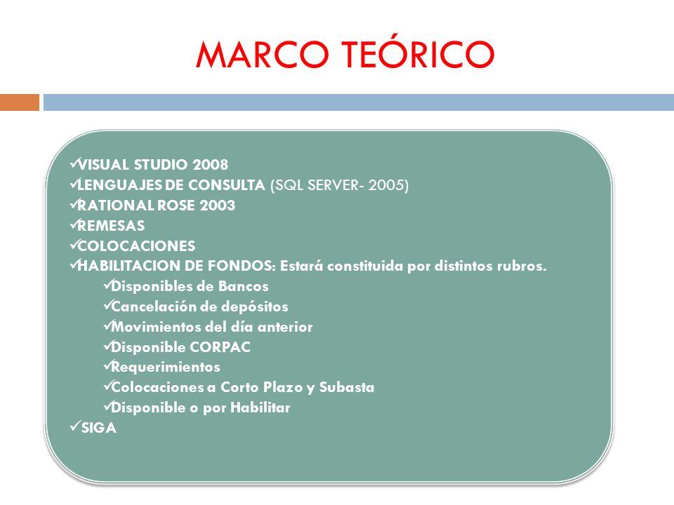 MARCO TEÓRICO VISUAL STUDIO 2008 LENGUAJES DE CONSULTA (SQL SERVER- 2005) RATIONAL ROSE 2003 REMESAS COLOCACIONES HABILITACION DE FONDOS: Estará const