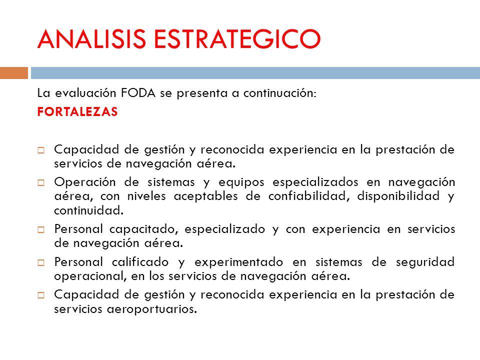 ANALISIS ESTRATEGICO La evaluación FODA se presenta a continuación: FORTALEZAS Capacidad de gestión y reconocida experiencia en la prestación de servi