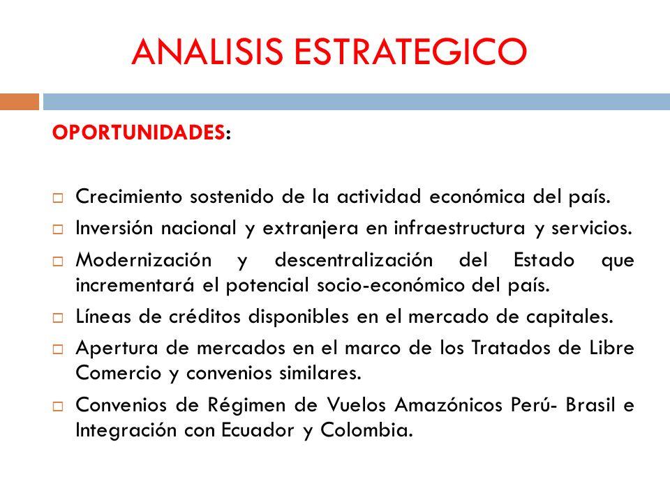 ANALISIS ESTRATEGICO OPORTUNIDADES: Crecimiento sostenido de la actividad económica del país. Inversión nacional y extranjera en infraestructura y ser