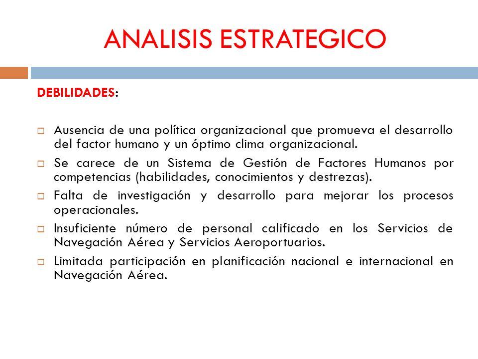 ANALISIS ESTRATEGICO DEBILIDADES: Ausencia de una política organizacional que promueva el desarrollo del factor humano y un óptimo clima organizaciona