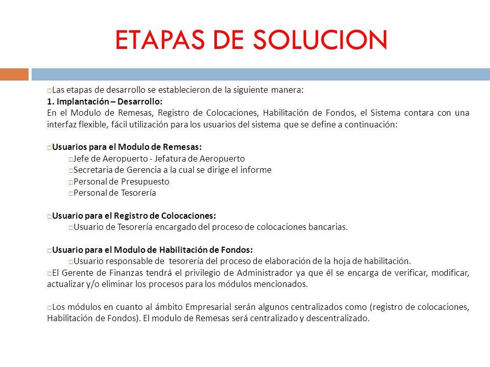 ETAPAS DE SOLUCION Las etapas de desarrollo se establecieron de la siguiente manera: 1. Implantación – Desarrollo: En el Modulo de Remesas, Registro d