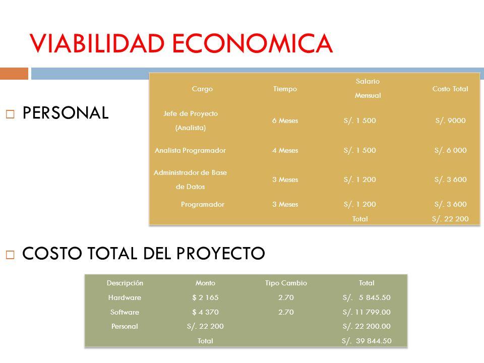 VIABILIDAD ECONOMICA PERSONAL COSTO TOTAL DEL PROYECTO