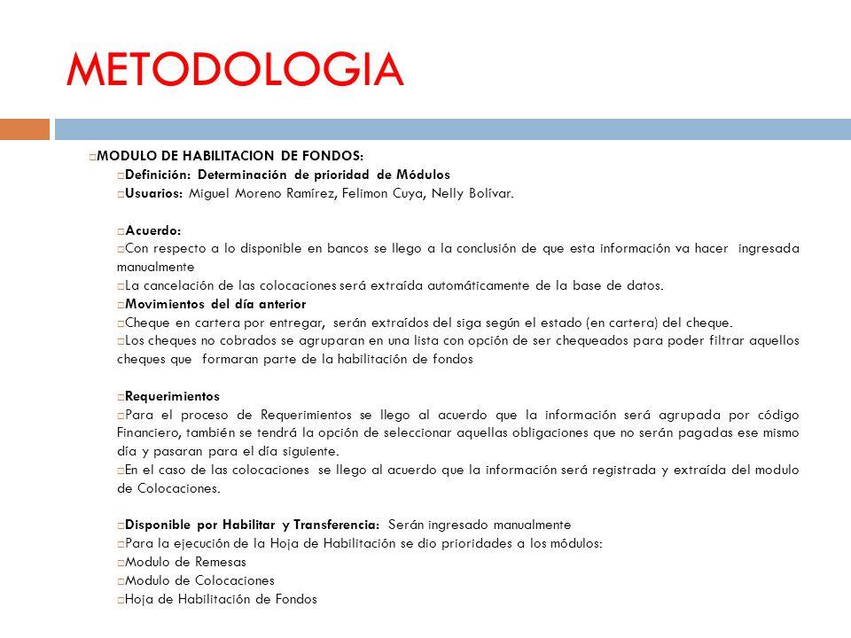 METODOLOGIA MODULO DE HABILITACION DE FONDOS: Definición: Determinación de prioridad de Módulos Usuarios: Miguel Moreno Ramírez, Felimon Cuya, Nelly B