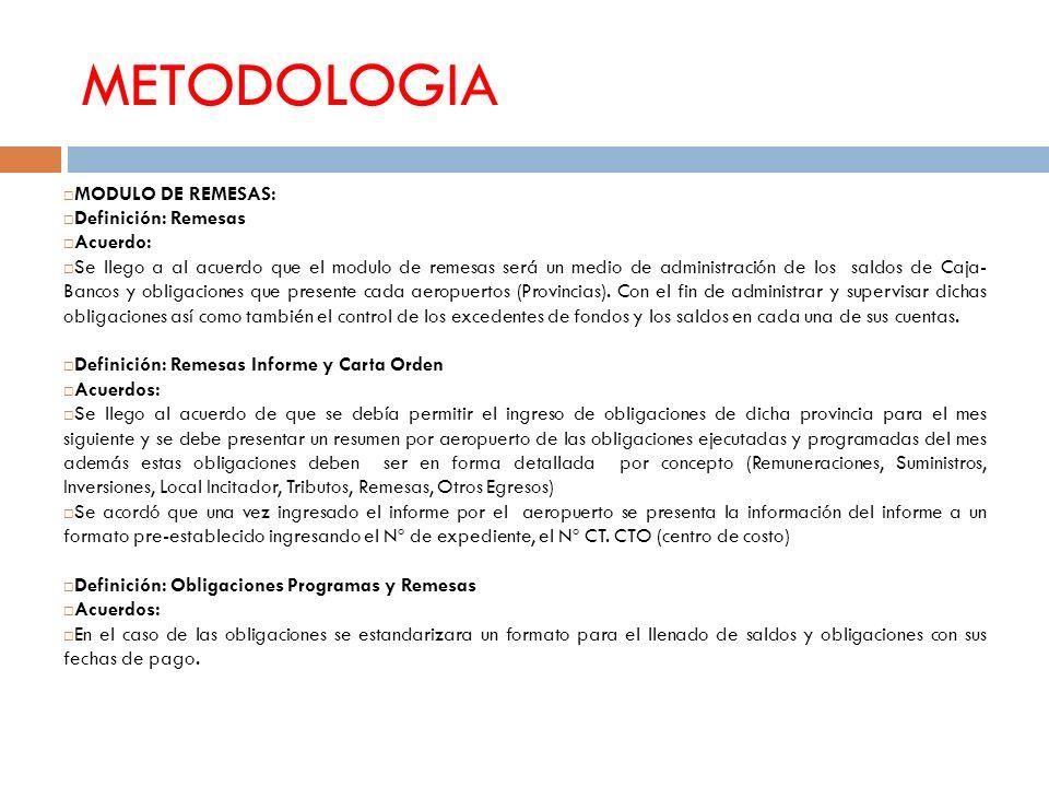 METODOLOGIA MODULO DE REMESAS: Definición: Remesas Acuerdo: Se llego a al acuerdo que el modulo de remesas será un medio de administración de los sald