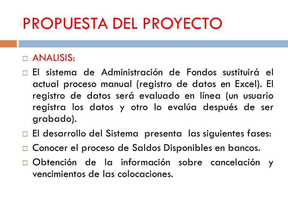PROPUESTA DEL PROYECTO ANALISIS: El sistema de Administración de Fondos sustituirá el actual proceso manual (registro de datos en Excel). El registro