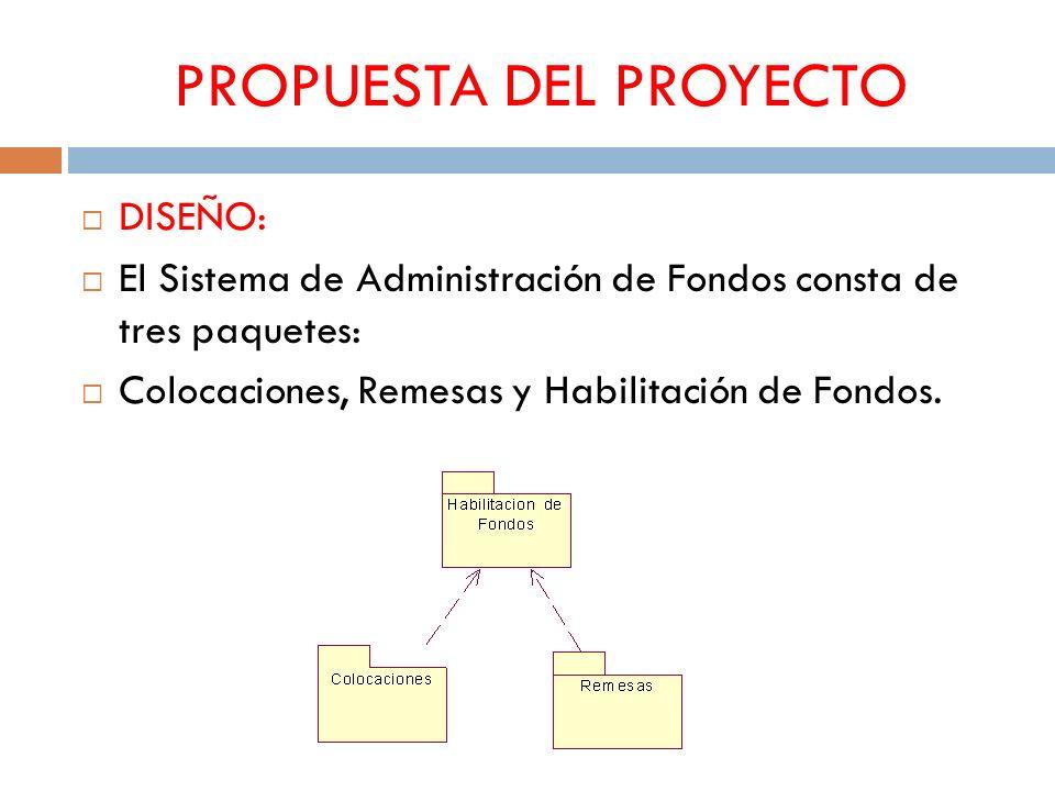 PROPUESTA DEL PROYECTO DISEÑO: El Sistema de Administración de Fondos consta de tres paquetes: Colocaciones, Remesas y Habilitación de Fondos.