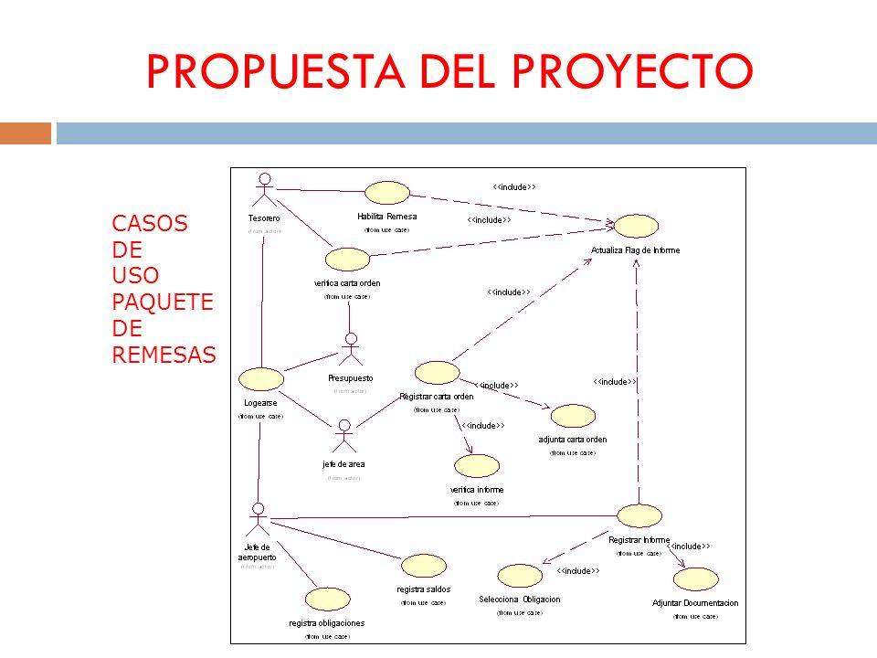PROPUESTA DEL PROYECTO CASOS DE USO PAQUETE DE REMESAS