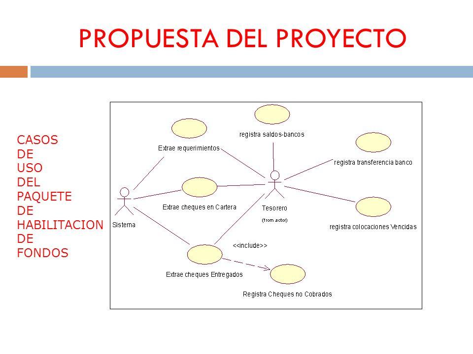 PROPUESTA DEL PROYECTO CASOS DE USO DEL PAQUETE DE HABILITACION DE FONDOS