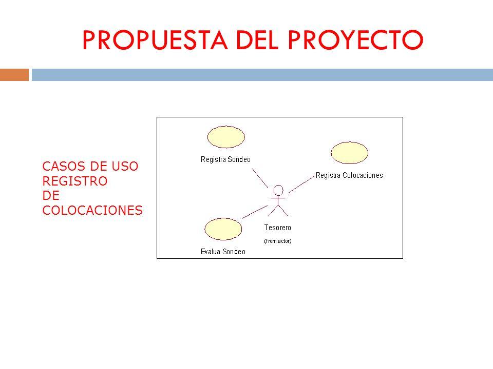 PROPUESTA DEL PROYECTO CASOS DE USO REGISTRO DE COLOCACIONES