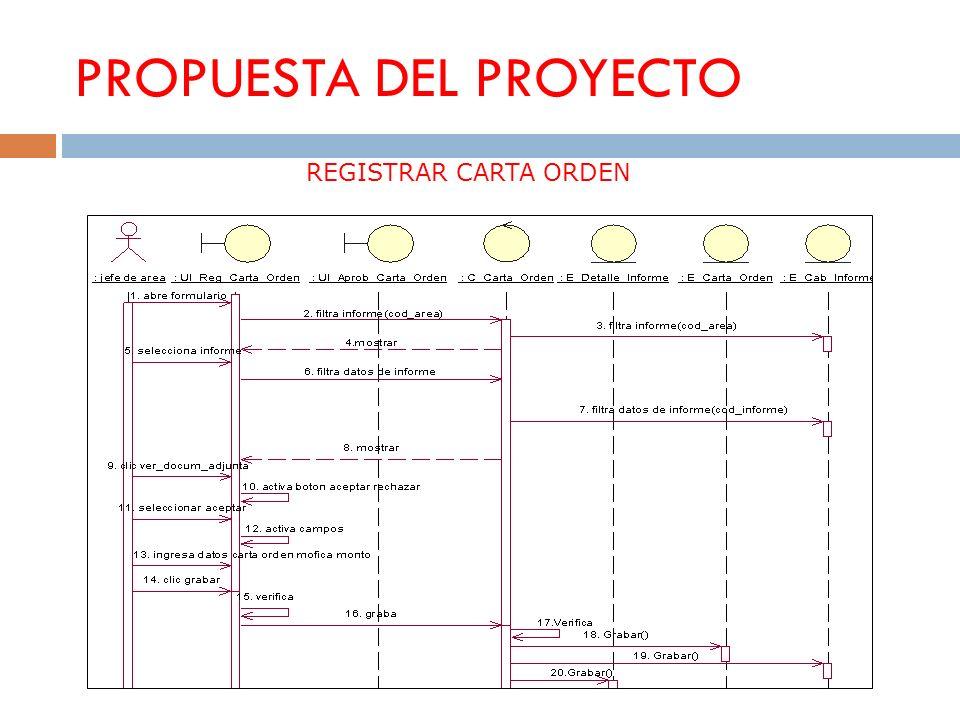 PROPUESTA DEL PROYECTO REGISTRAR CARTA ORDEN