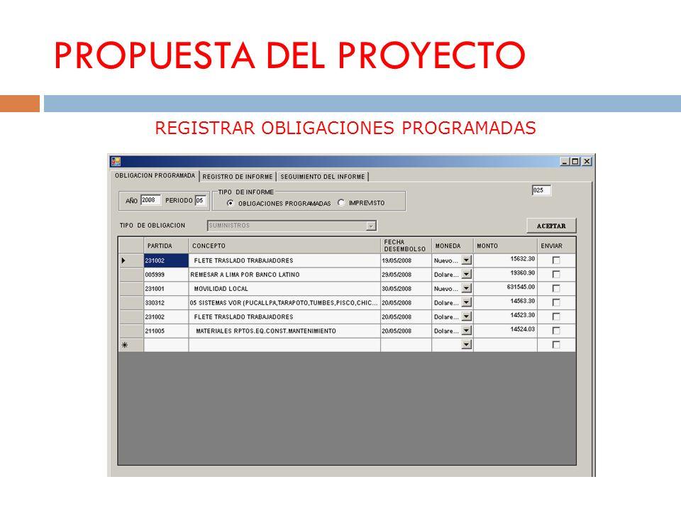 PROPUESTA DEL PROYECTO REGISTRAR OBLIGACIONES PROGRAMADAS