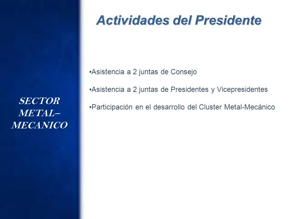 Asistencia a 2 juntas de Consejo Asistencia a 2 juntas de Presidentes y Vicepresidentes Participación en el desarrollo del Cluster Metal-Mecánico Actividades del Presidente