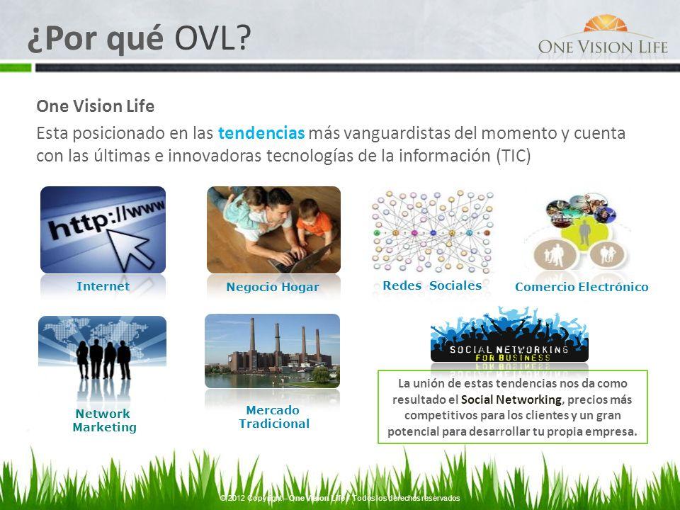 One Vision Life Esta posicionado en las tendencias más vanguardistas del momento y cuenta con las últimas e innovadoras tecnologías de la información