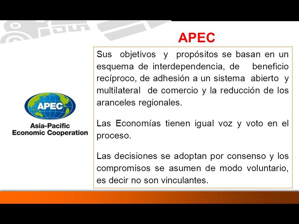 APEC, integrada por 21 Economías Miembro integra a: Representa la región económica más dinámica del mundo.