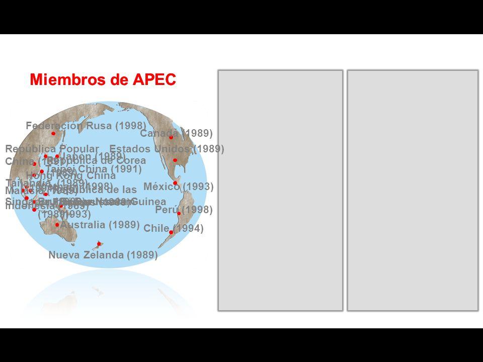 Beneficios APEC 2008 para Perú Inserción comercial en el bloque Asia Pacífico, el de mayor dinamismo y poder económico en el mundo.