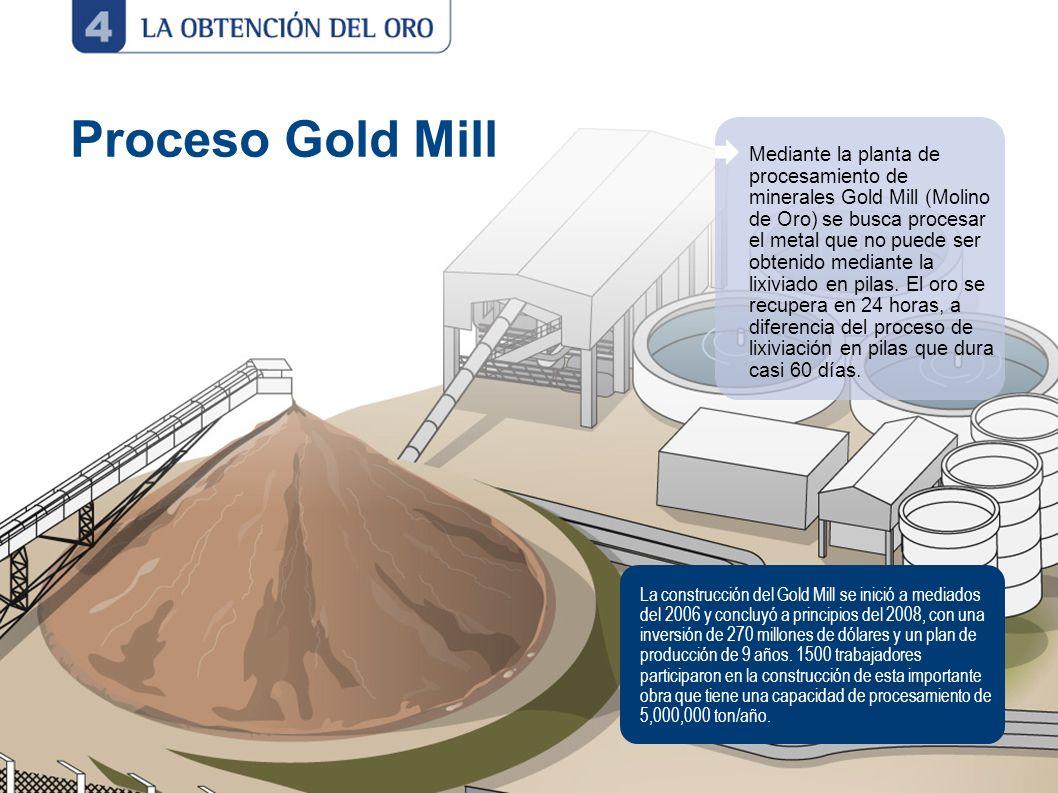 Proceso Gold Mill La construcción del Gold Mill se inició a mediados del 2006 y concluyó a principios del 2008, con una inversión de 270 millones de d