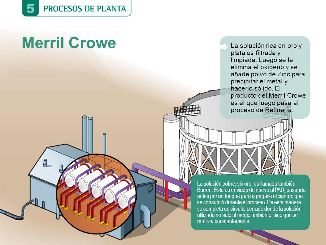 Merril Crowe La solución pobre, sin oro, es llamada también Barren. Esta es enviada de nuevo al PAD, pasando antes por un tanque para agregarle el cia