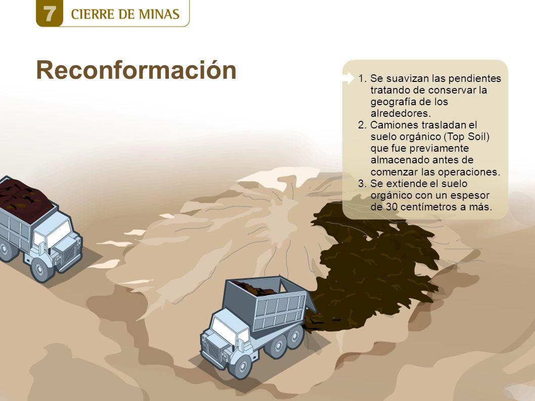 Reconformación 1. Se suavizan las pendientes tratando de conservar la geografía de los alrededores. 2. Camiones trasladan el suelo orgánico (Top Soil)