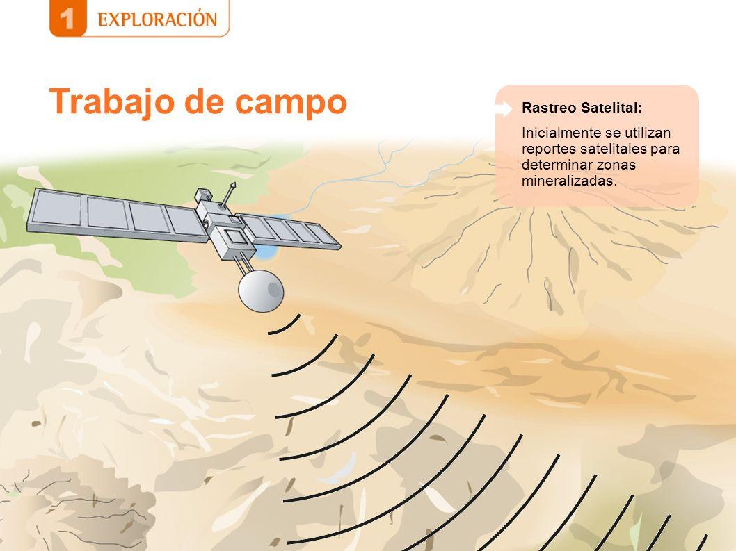 Trabajo de campo Rastreo Satelital: Inicialmente se utilizan reportes satelitales para determinar zonas mineralizadas.