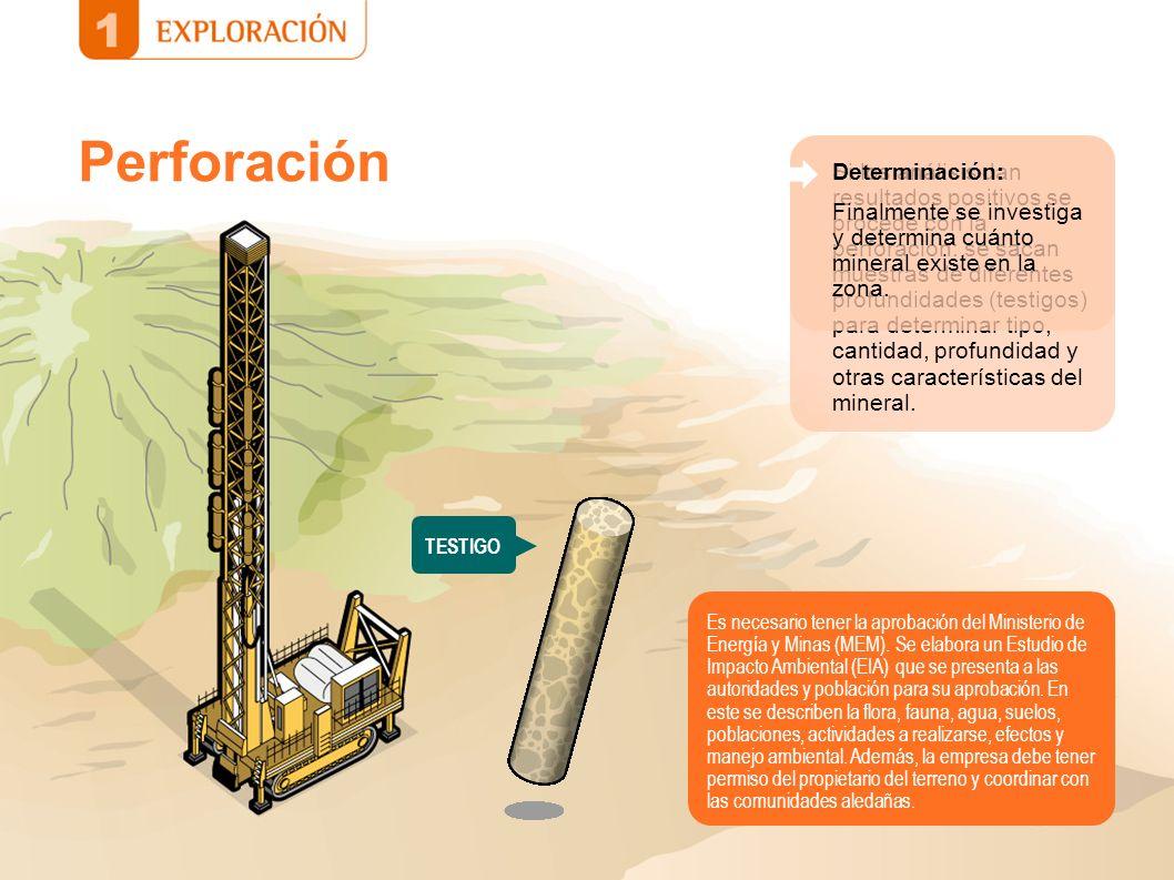 Perforación Es necesario tener la aprobación del Ministerio de Energía y Minas (MEM). Se elabora un Estudio de Impacto Ambiental (EIA) que se presenta