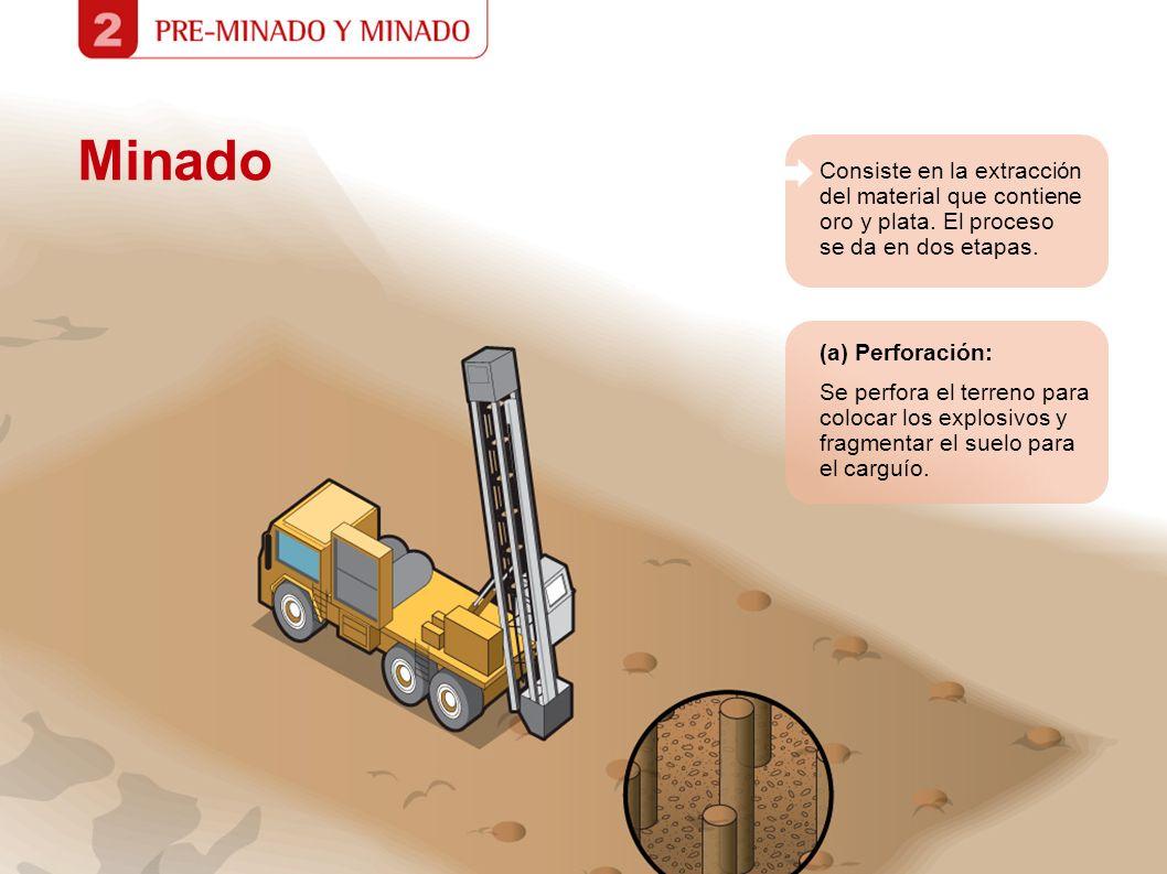 Minado Consiste en la extracción del material que contiene oro y plata. El proceso se da en dos etapas. (a) Perforación: Se perfora el terreno para co