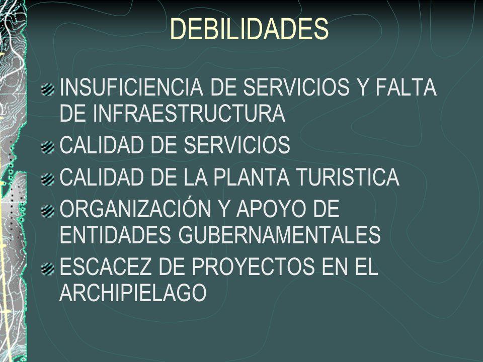 OPORTUNIDADES ORGANIZACIÓN DE EVENTOS INCREMENTAR LA CALIDAD DE SERVICIOS MEJORA E INCREMENTO DE UNIDADES DE TRANSPORTE PROYECTO A CONSTRUIRSE EN LA P