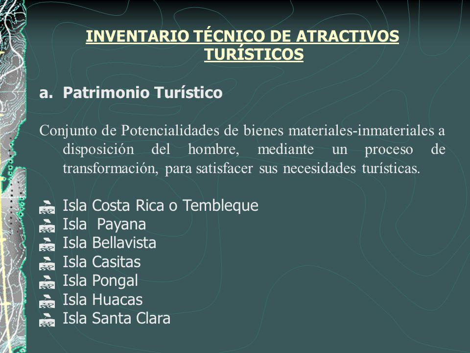 MAPA VIAL Y TURÍSTICO DEL ARCHIPIÉLAGO DE JAMBELÍ