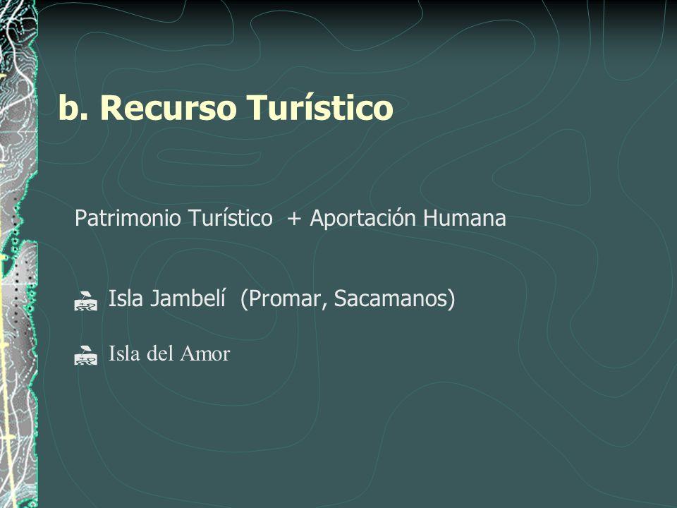 INVENTARIO TÉCNICO DE ATRACTIVOS TURÍSTICOS a.Patrimonio Turístico Conjunto de Potencialidades de bienes materiales-inmateriales a disposición del hom