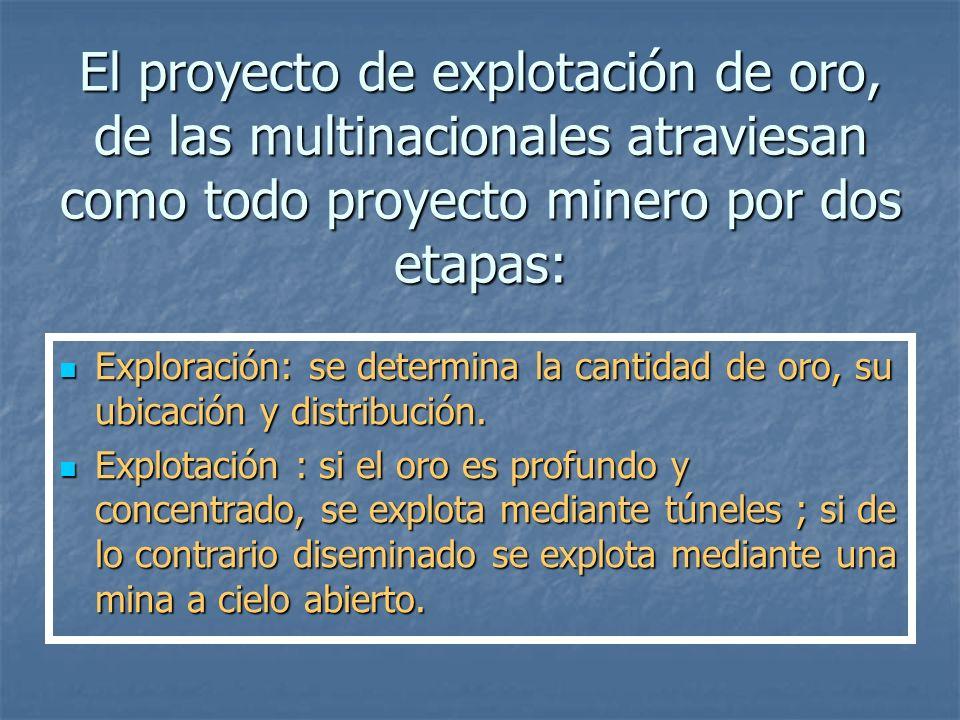 El proyecto de explotación de oro, de las multinacionales atraviesan como todo proyecto minero por dos etapas: Exploración: se determina la cantidad de oro, su ubicación y distribución.