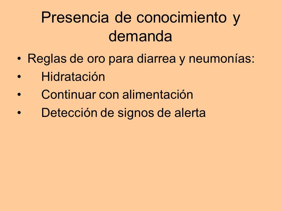Presencia de conocimiento y demanda Reglas de oro para diarrea y neumonías: Hidratación Continuar con alimentación Detección de signos de alerta