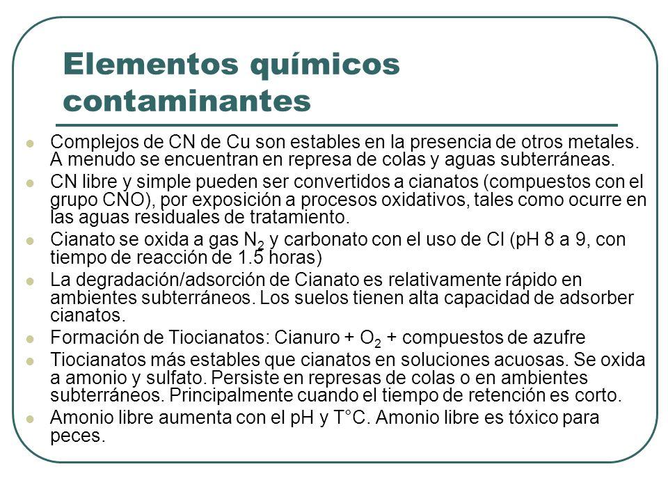 Elementos químicos contaminantes Complejos de CN de Cu son estables en la presencia de otros metales. A menudo se encuentran en represa de colas y agu