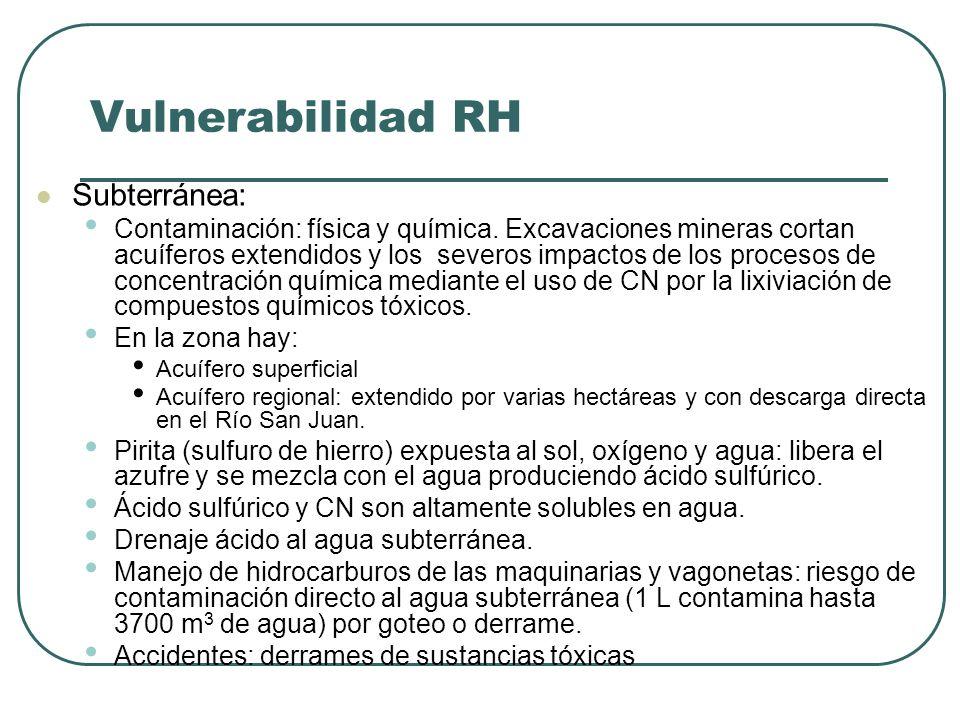 Vulnerabilidad RH Subterránea: Contaminación: física y química. Excavaciones mineras cortan acuíferos extendidos y los severos impactos de los proceso