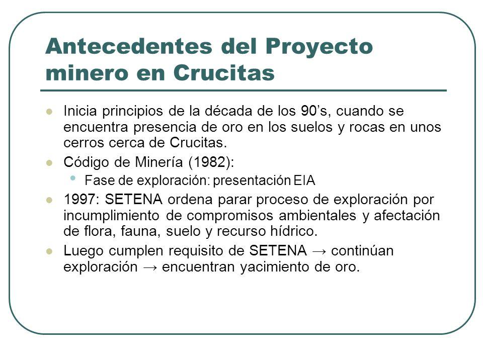 Antecedentes del Proyecto minero en Crucitas Inicia principios de la década de los 90s, cuando se encuentra presencia de oro en los suelos y rocas en